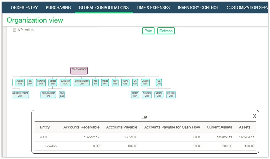 Sage Intacct Software - Consolidations