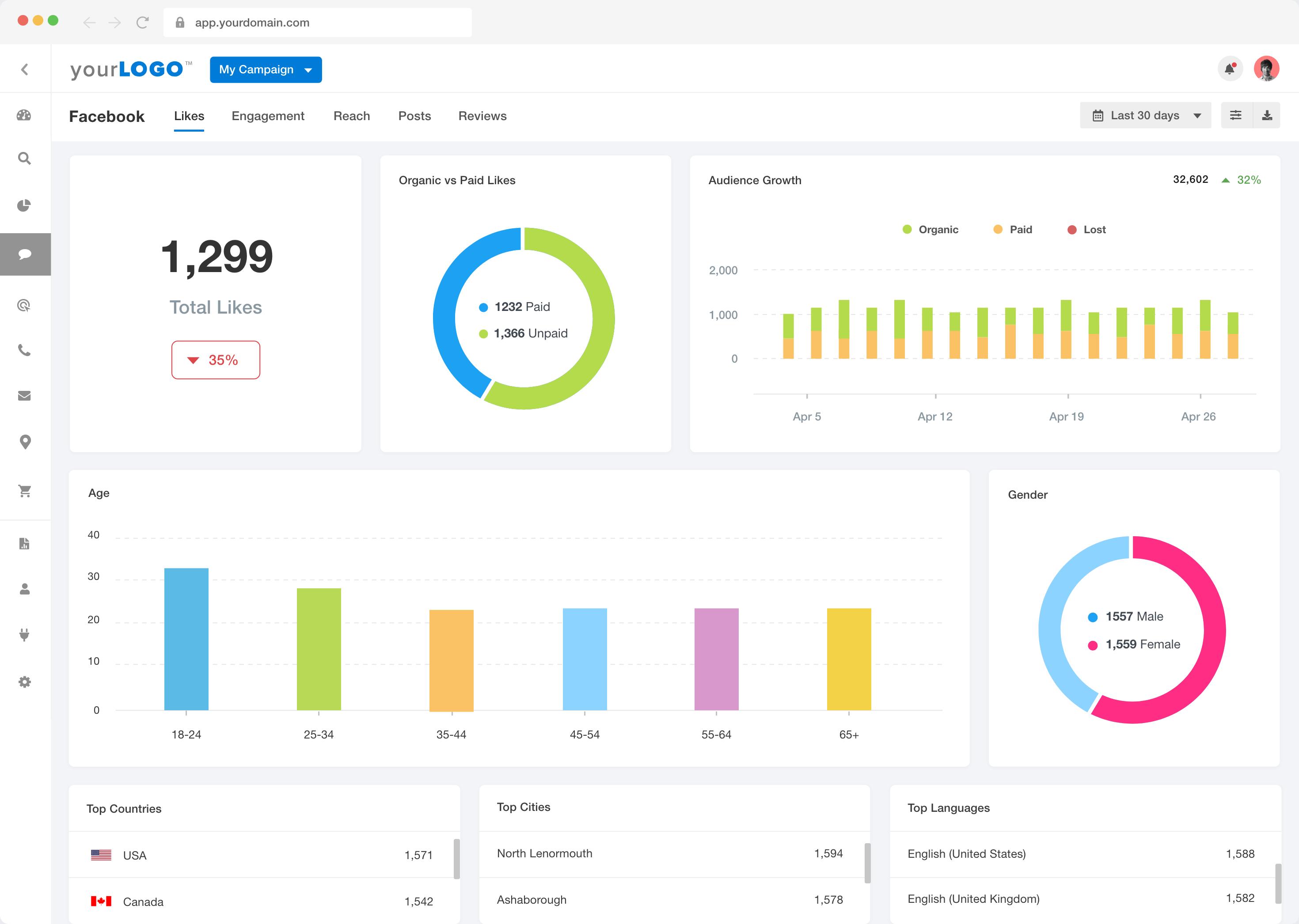 AgencyAnalytics Software - 4