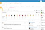 Captura de pantalla de Rhythm: Rhythm Systems KPI details screenshot