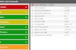 eG Enterprise screenshot: Color-coding in eG Enterprise provides users with information at a glance