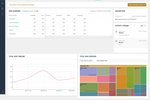 Captura de pantalla de Qvistorp Growth: Qvistorp Growth risk overview