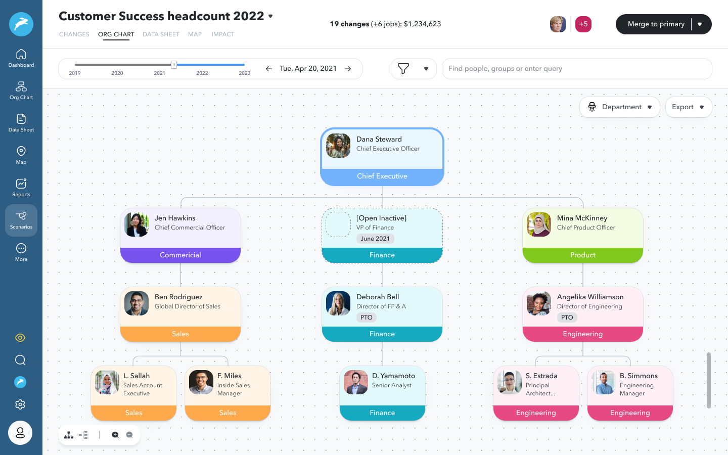 ChartHop Software - Integrated planning & collaboration tools: HR and managers alike can quickly convert insights into action in ChartHop's scenario planning module
