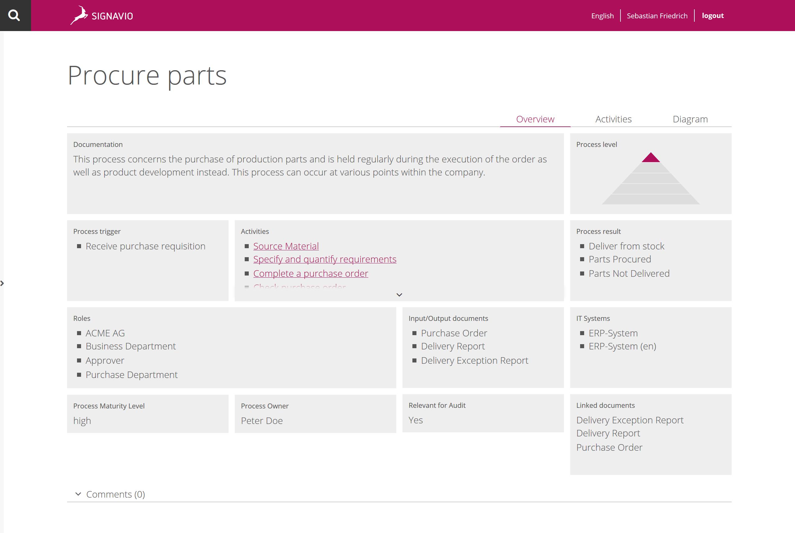 Collaboration Portal