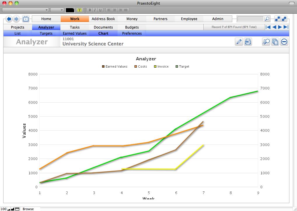 Project analyzer multi-line diagram