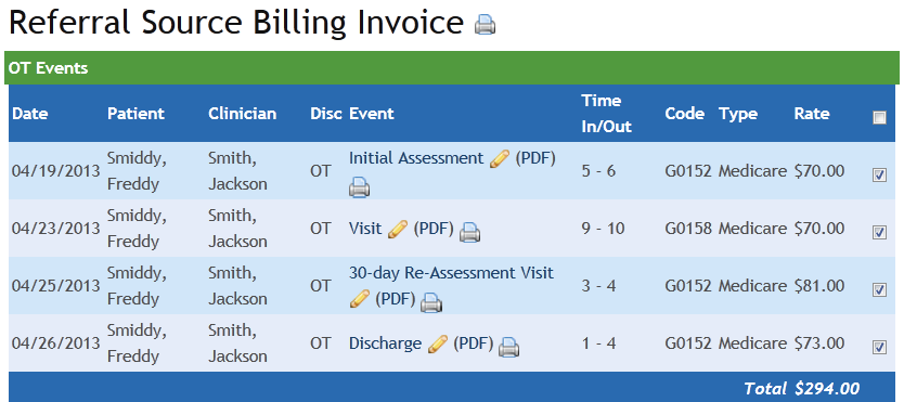 Integrated billing and payroll