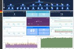 LogicMonitor Software - Enterprise Monitoring Dashboard