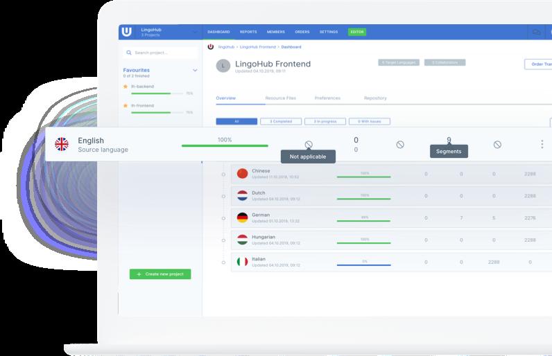 LingoHub screenshot: LingoHub front end