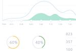 Demio screenshot: Demio analytics