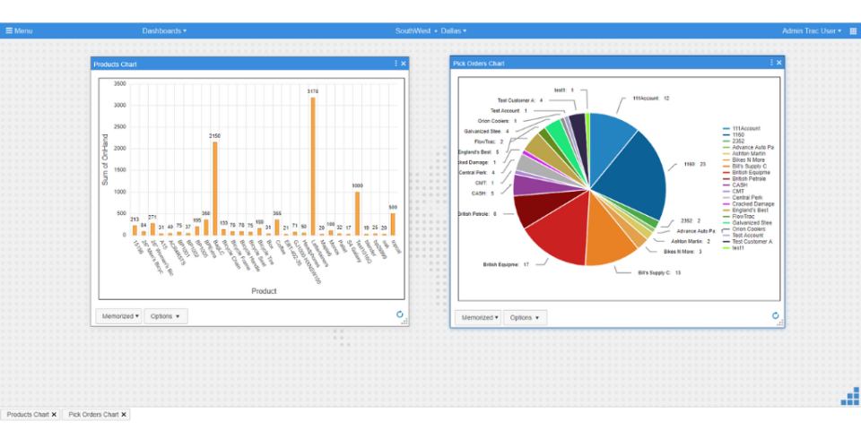 Flowtrac Software - Dashboards