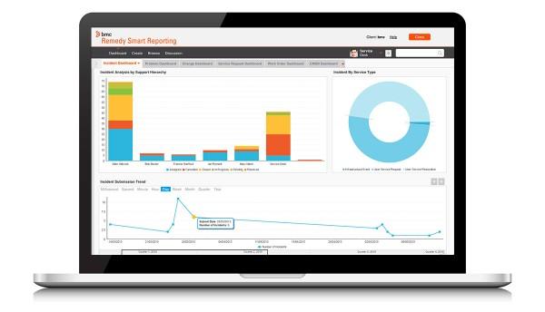 BMC Helix ITSM report Creation