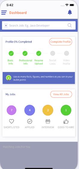 ClikSource dashboard screenshot
