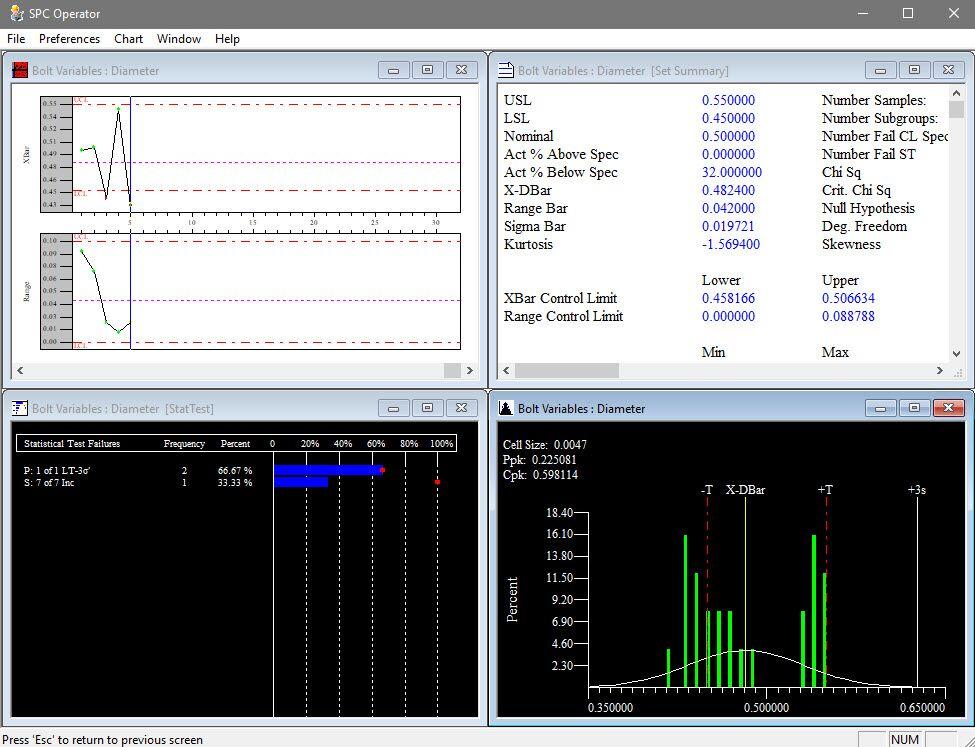 Waypoint Global SPC operator