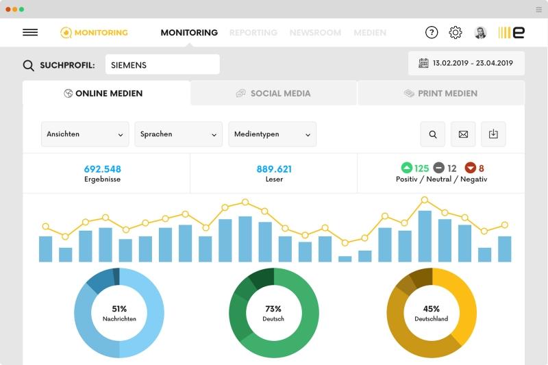 Echobot monitoring screenshot