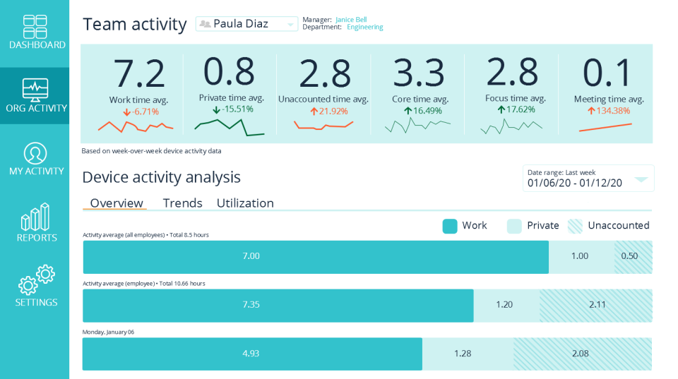 Sapience Vue team activity tracking
