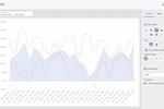Powermetrics Screenshot: Explore your metrics using different chart types, time ranges, and segments