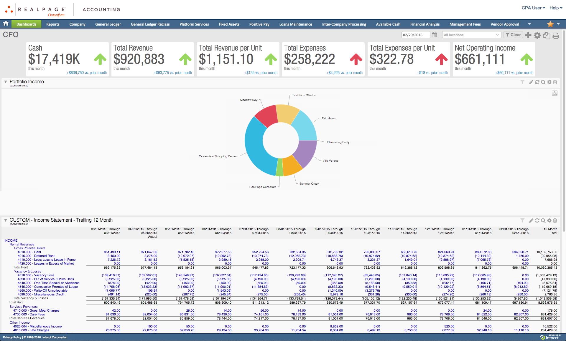 RealPage Software - Portfolio income