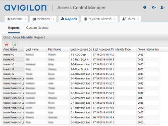 Access Control Manager identities and locations