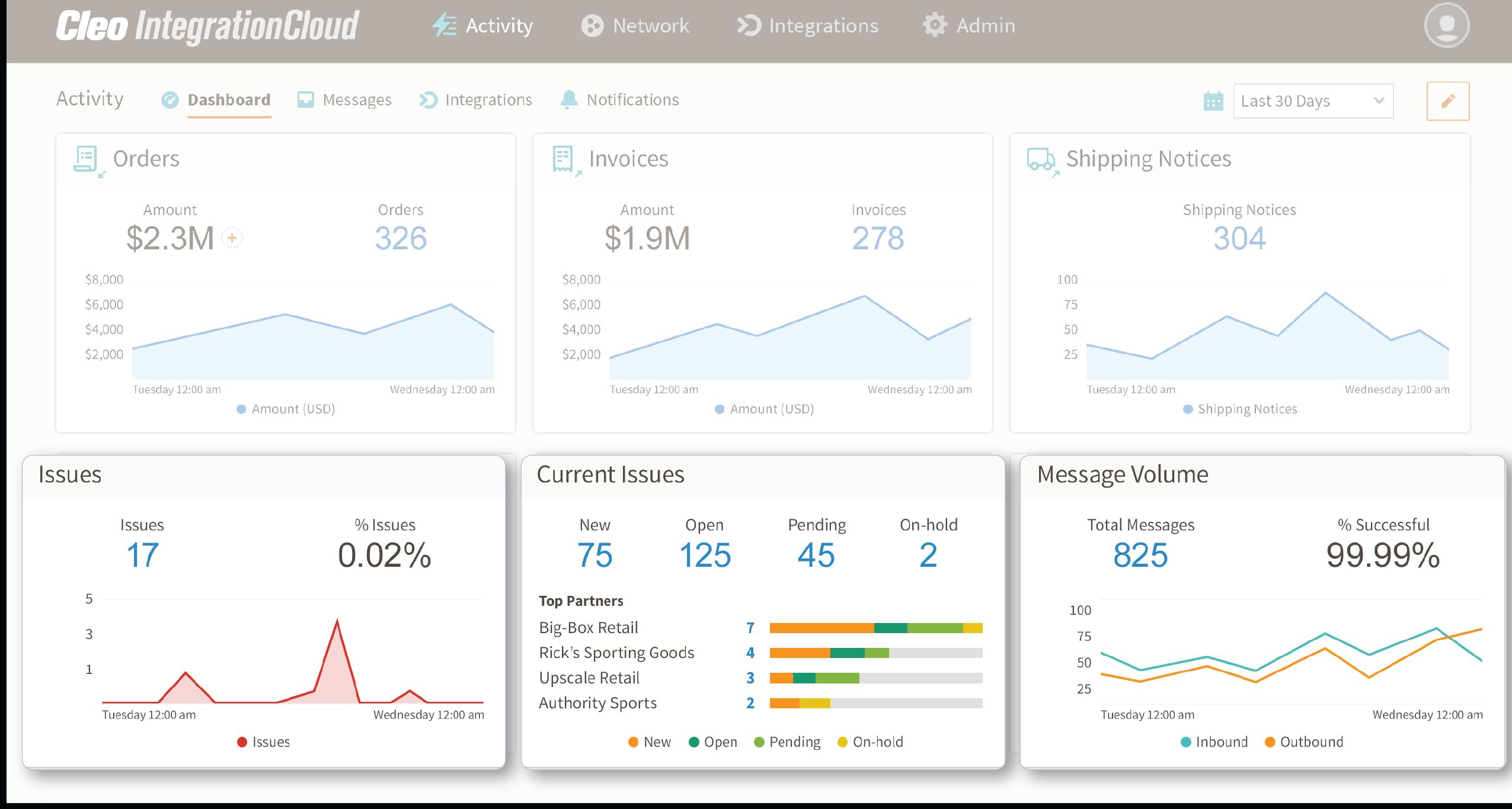 Cleo Integration Cloud dashboard