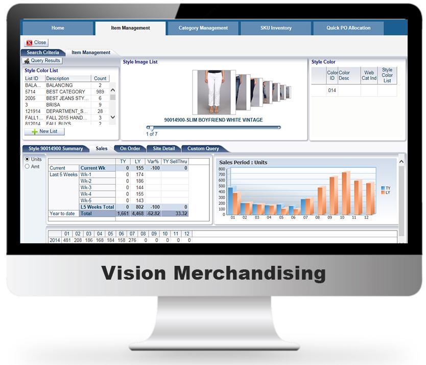 Vision Merchandising