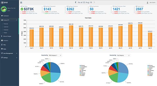 VETLINKSQL screenshot: VetLinkSQL dashboard