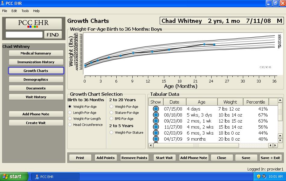 Pediatric Growth Charts