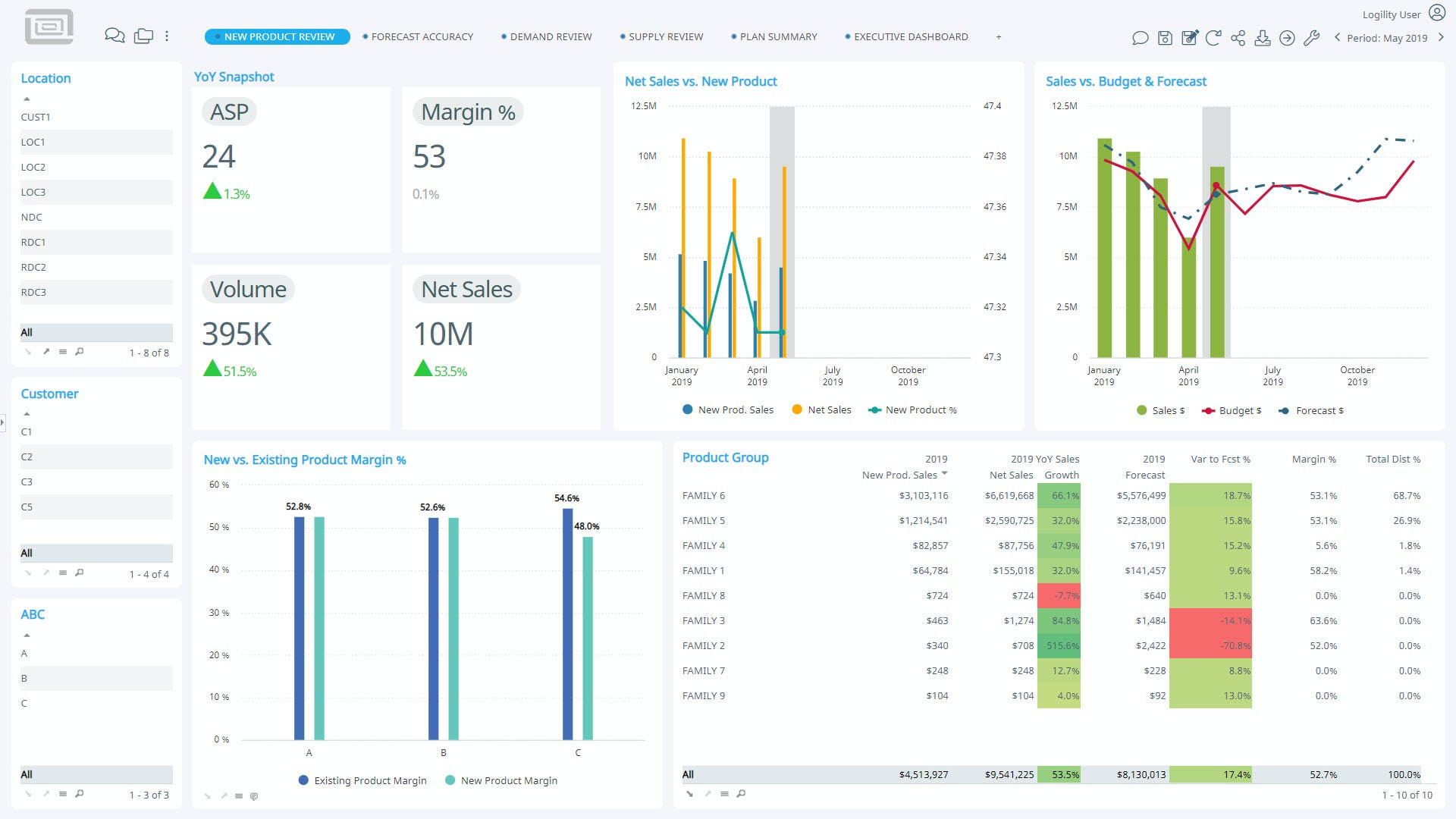 Logility Platform Software - New Product Review