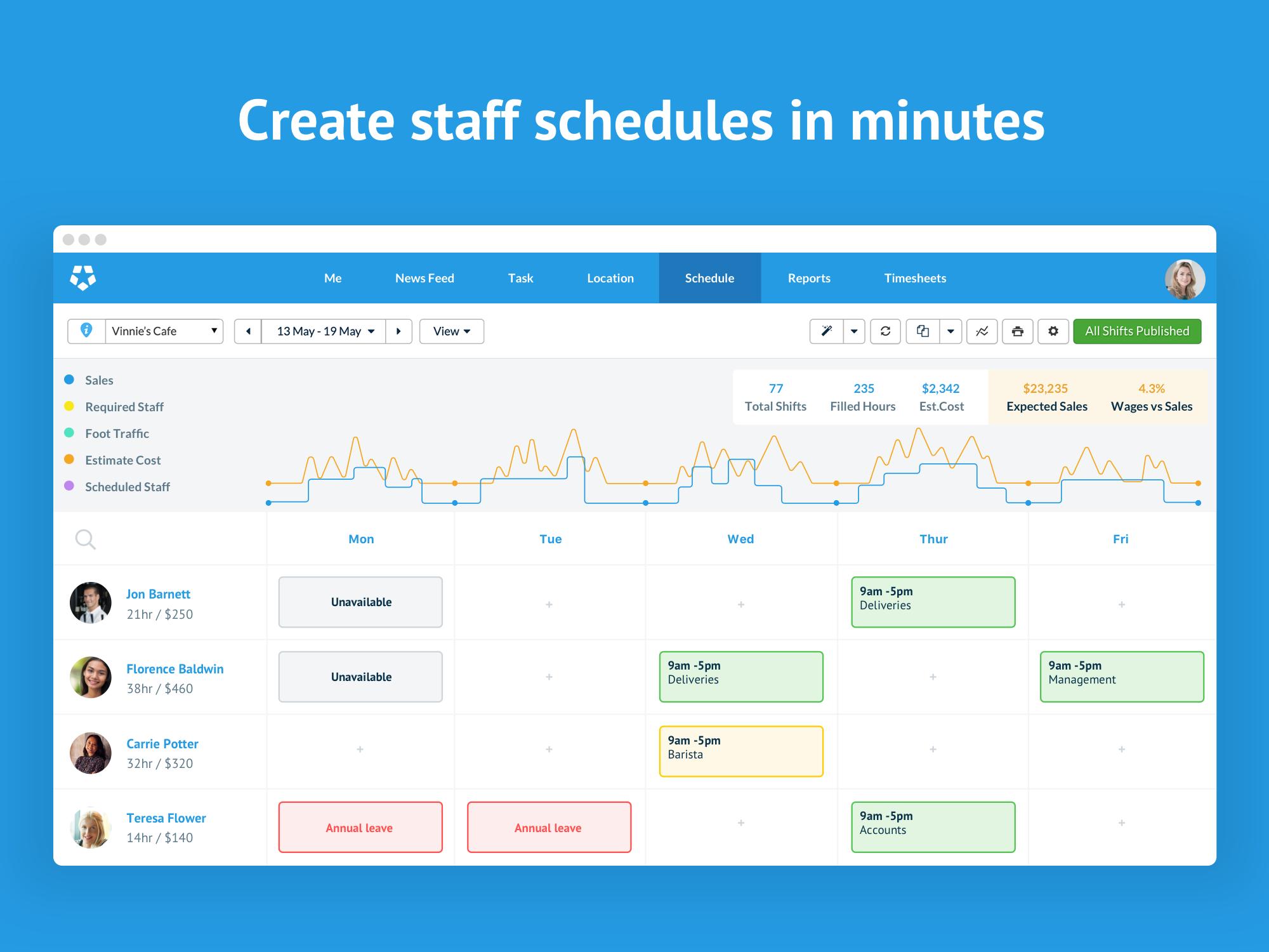 Deputy Software - Deputy scheduling