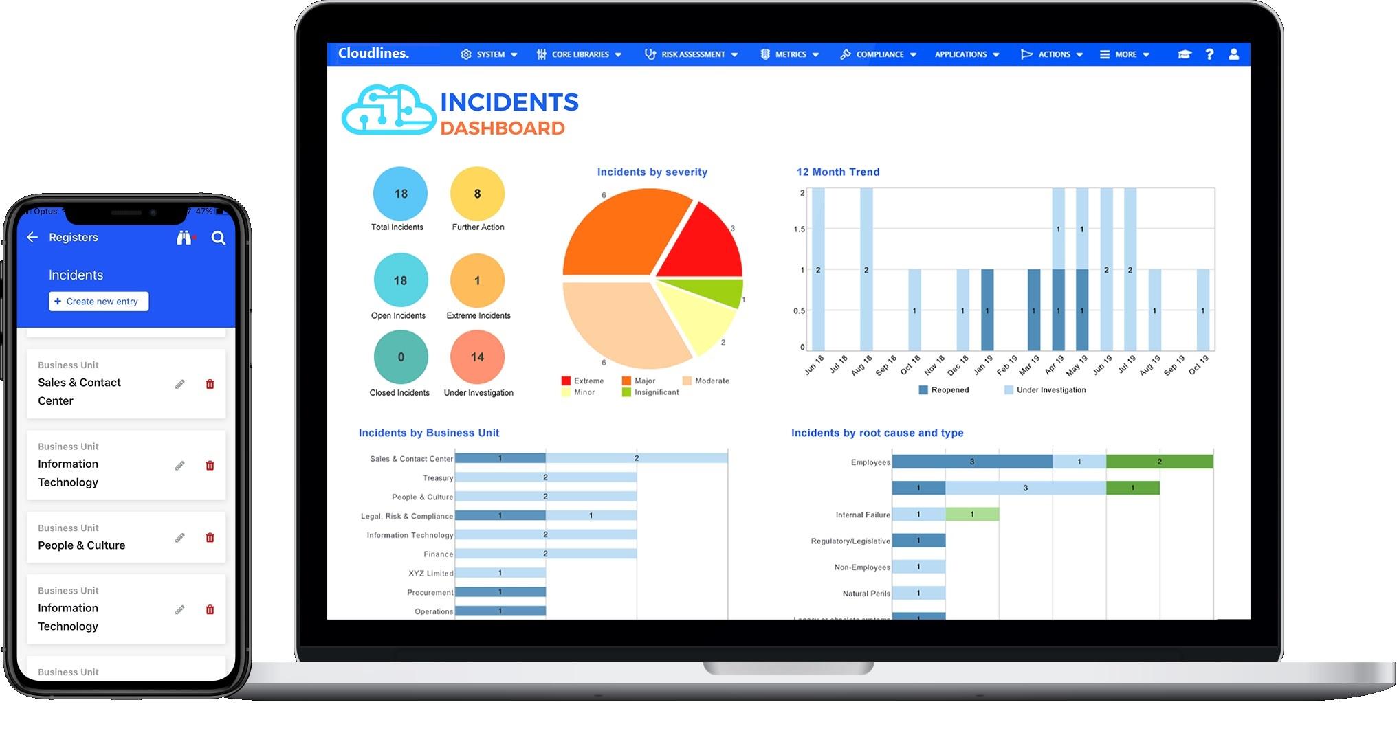 Cloudlines dashboard