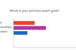 Capture d'écran pour encaptiv : encaptiv live poll