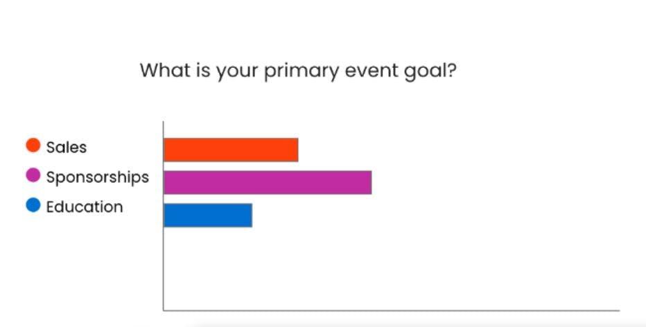 encaptiv live poll