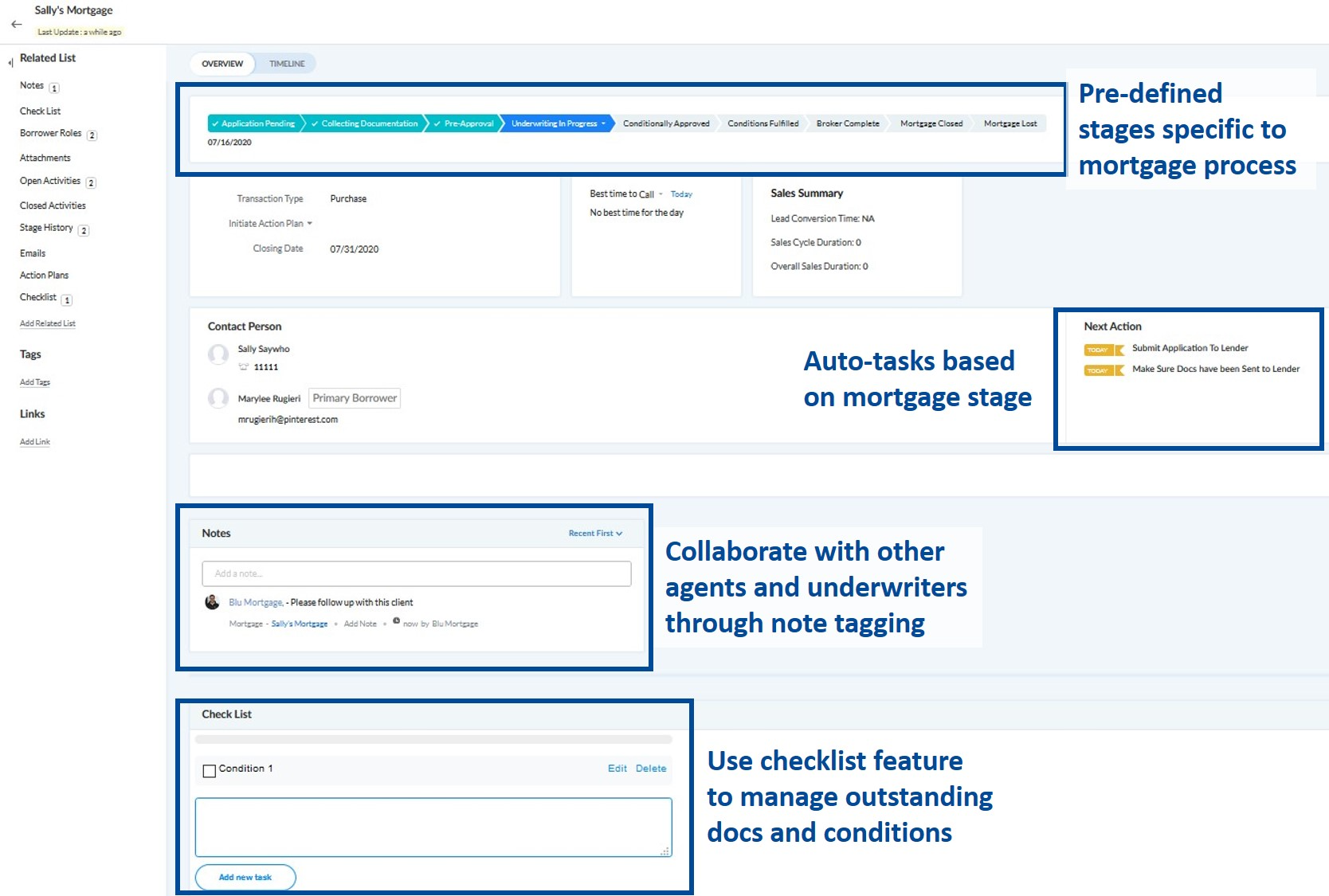 BluMortgage screenshot: A comprehensive view of all items related to a live deal including deal stage, borrowers, to-do list items, collaboration notes and outstanding conditions