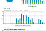 VISITOR screenshot: Awesome detailed reports and report dashboards