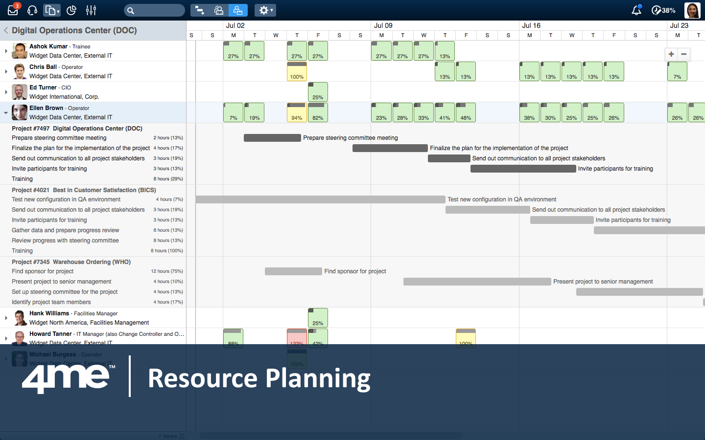 The resource planning overviews make it easy to distribute assignments among the available specialists using drag-and-drop.
