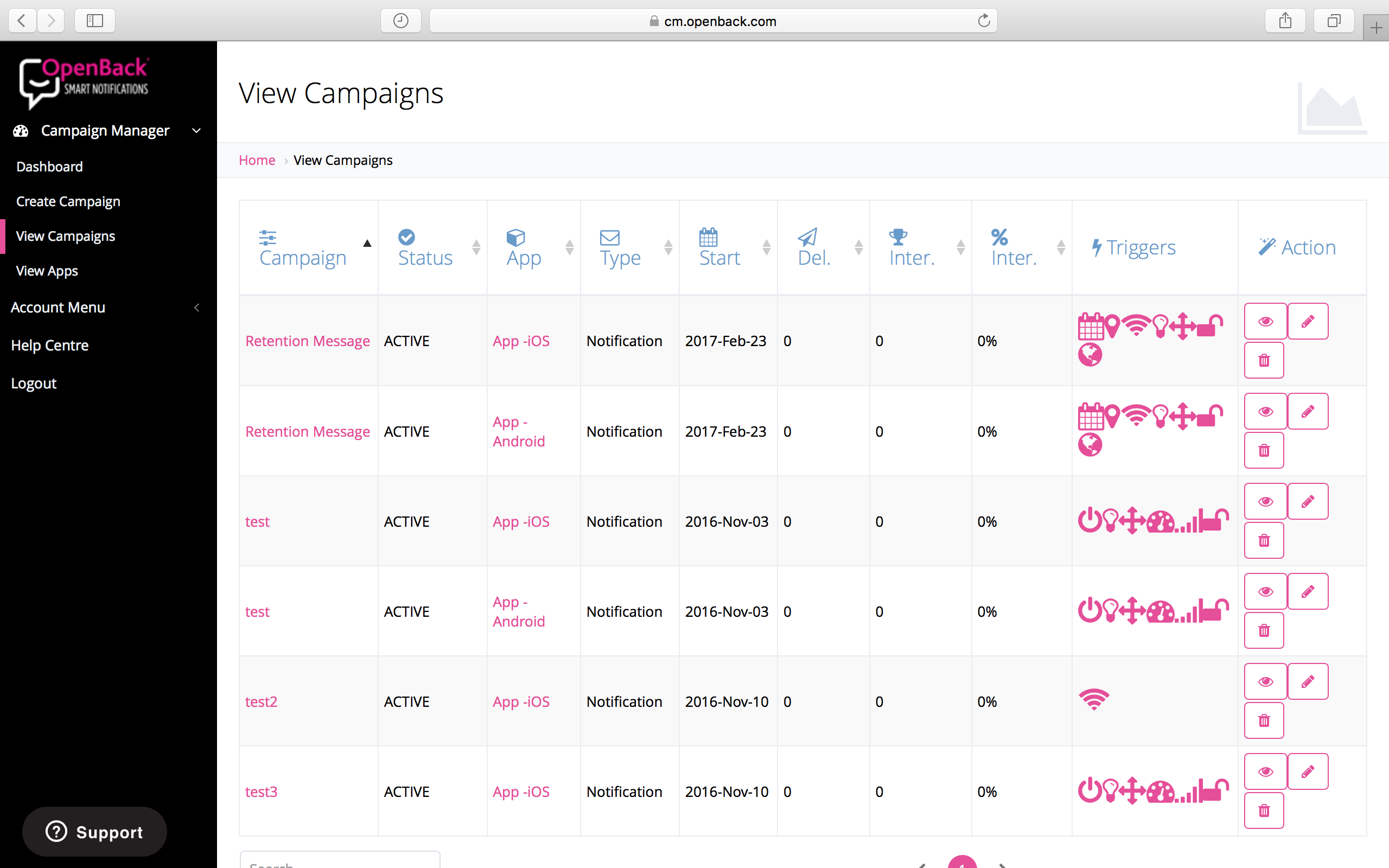 View campaigns