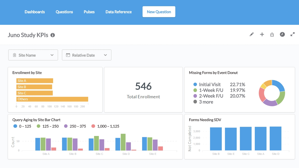 OpenClinica Enterprise Reports
