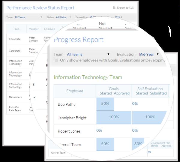 Sprigg Software - Progress and Status Reports