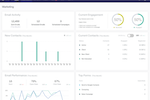 Captura de pantalla de BenchmarkONE: Watch cold leads become engaged prospects and new sales opportunities on the marketing dashboard.