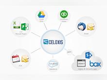Celoxis Software - Integrations & API