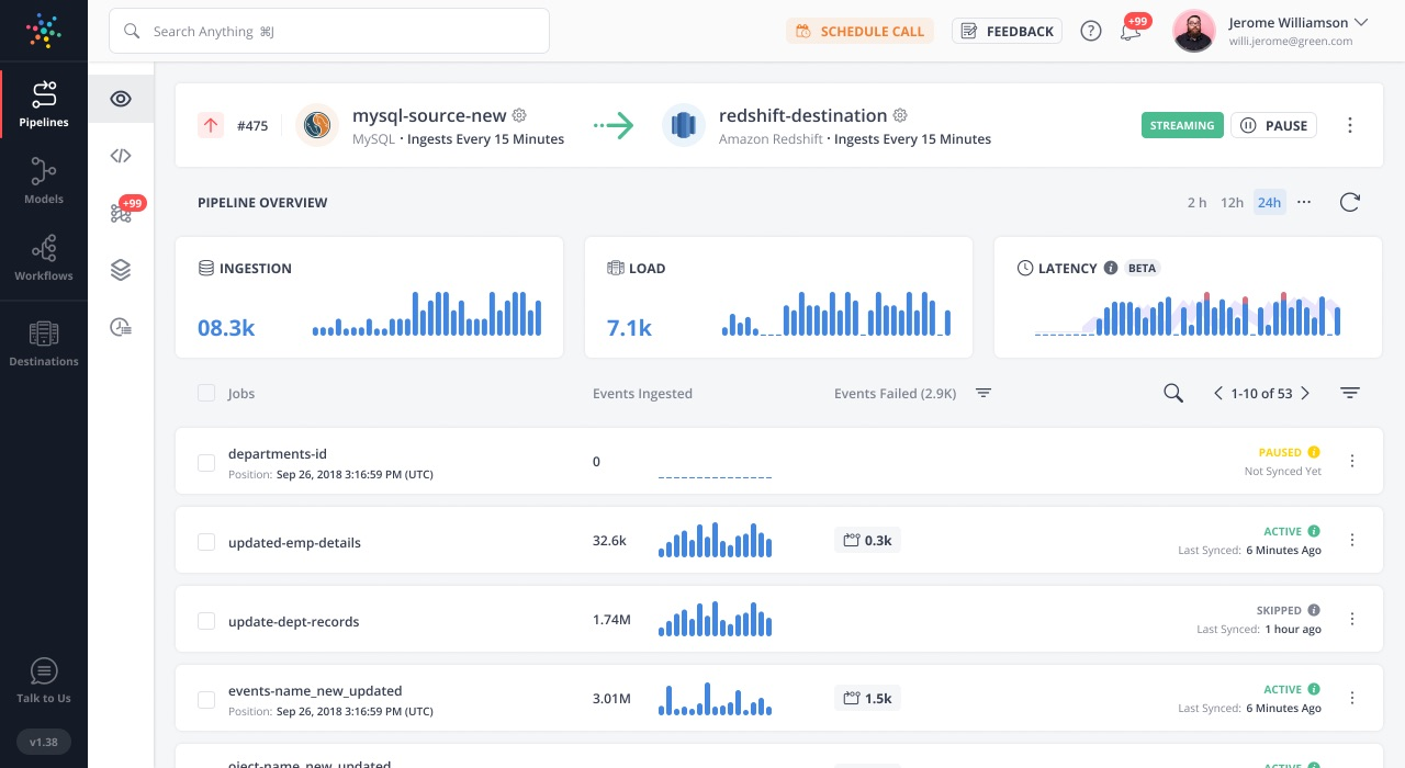 Pipeline Overview - Data Flow