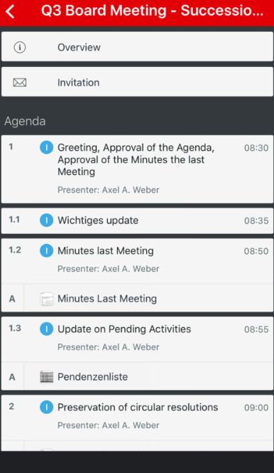 Sherpany meeting agenda overview