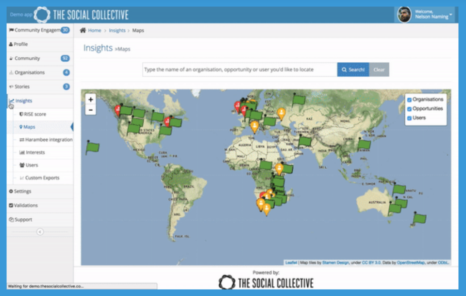 The Social Collective Software - 2