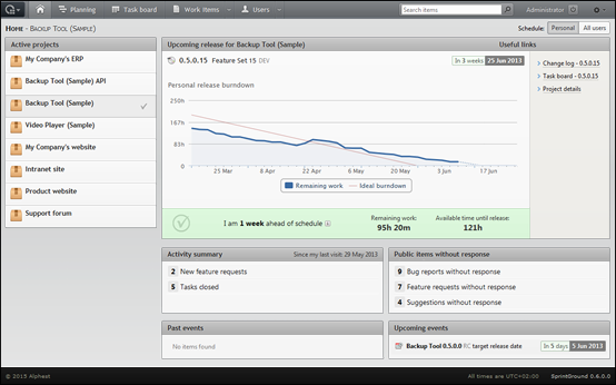 SprintGround includes burndown charts to visualize progress against the initial planned release date