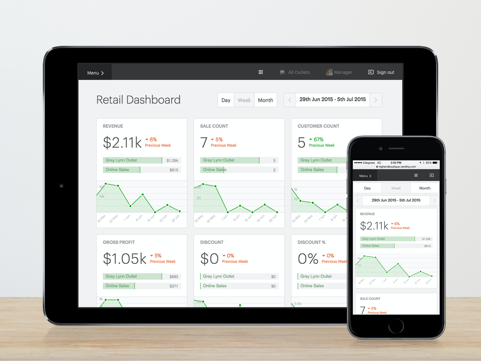 Take the guesswork out of retail with Vend Reporting