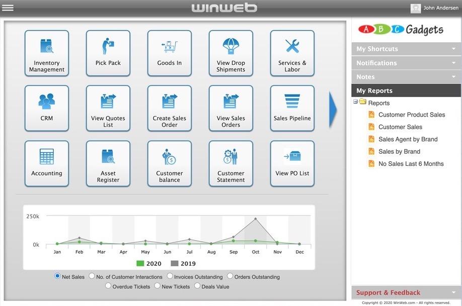 WinWeb Overview