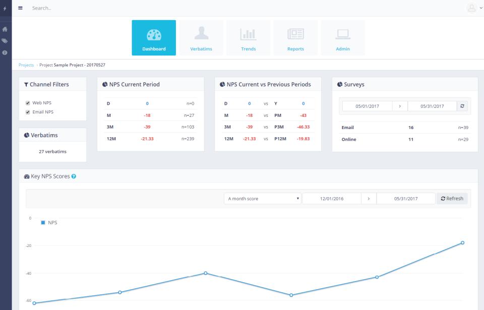 SightMill Dashboard view provides insight into customer feedback