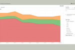 LeanKit screenshot: Measure the effectiveness of your process with powerful reporting and analytics (shown: efficiency report)