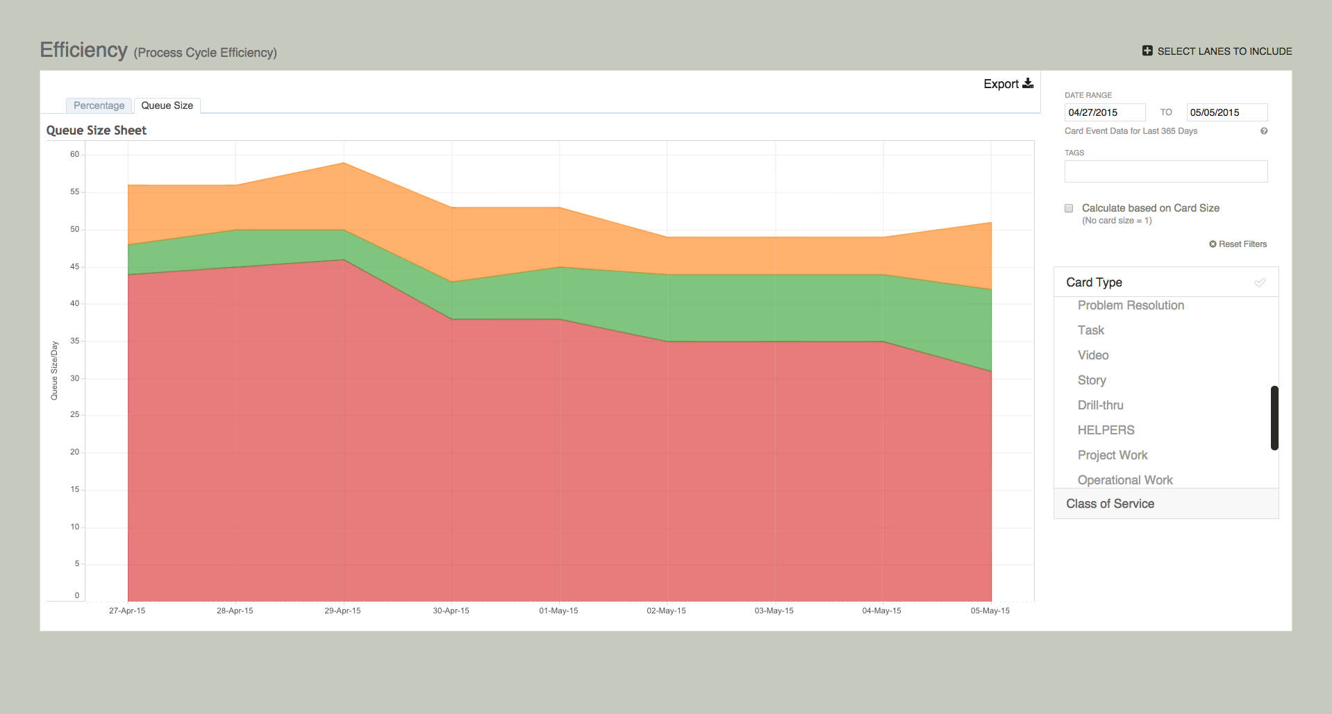 Measure the effectiveness of your process with powerful reporting and analytics (shown: efficiency report)