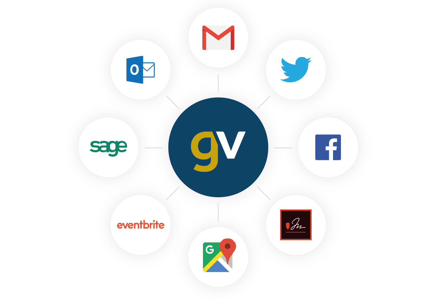 Gold-Vision CRM Software - Gold-Vision is ready to integrate with your key business tools.