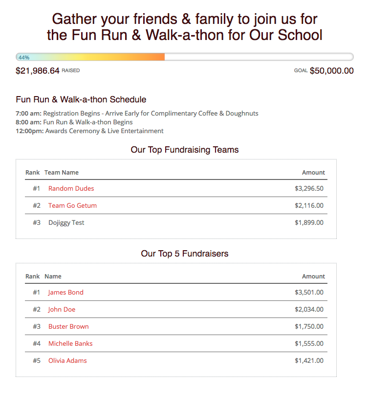 A fundraising thermometer and the top individuals and teams are displayed on the event homepage