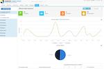 Survey Analytics screenshot: Panel management health dashboards